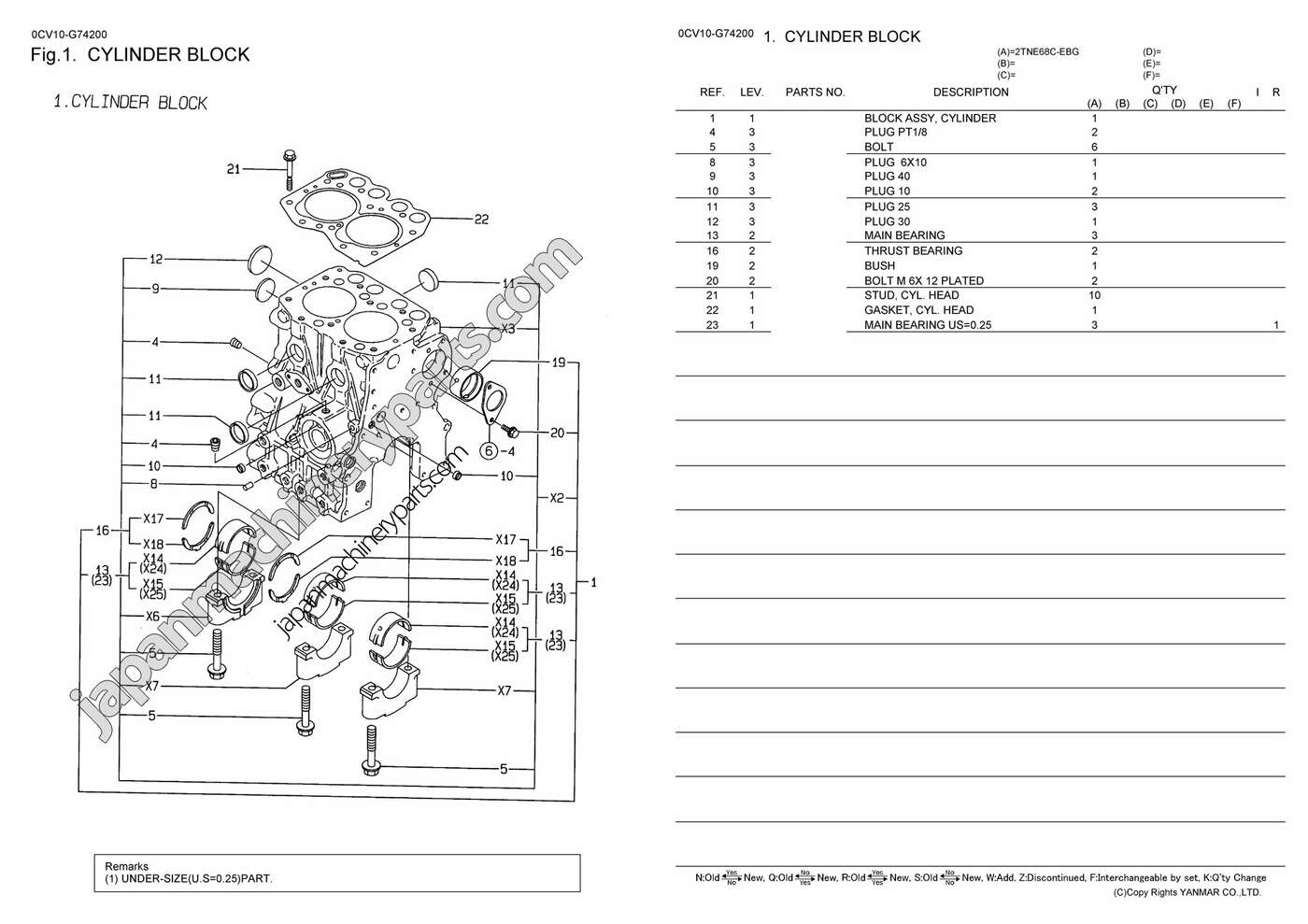 Yanmar 3gm30 Wiring Diagram - Diagrams online