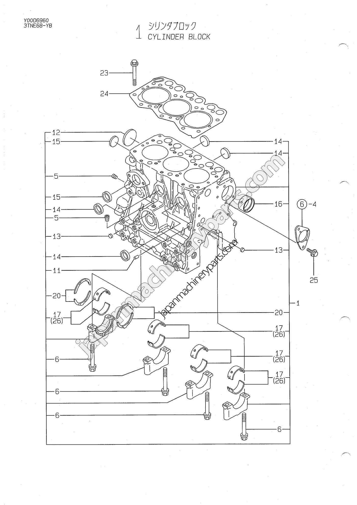 Yanmar Tractor Cooling System Parts : Yanmar tne wiring diagram basic guide