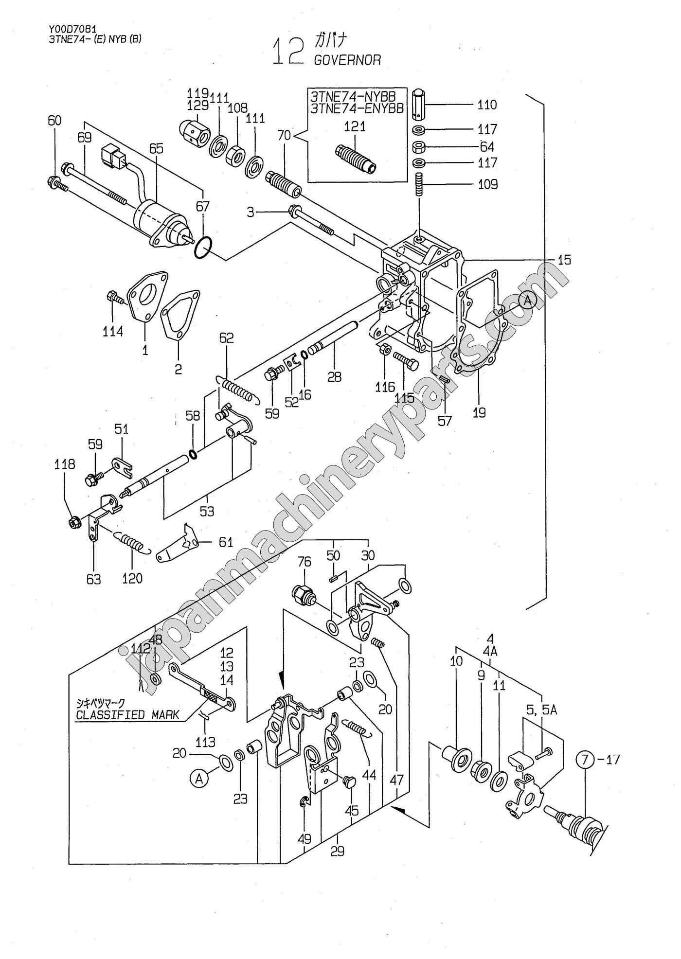 odyssey mini kit manual filetype pdf