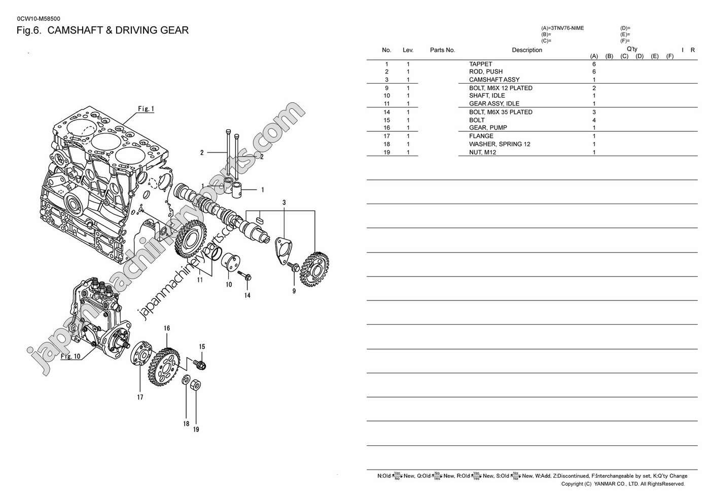 Parts For Yanmar 3tnv76