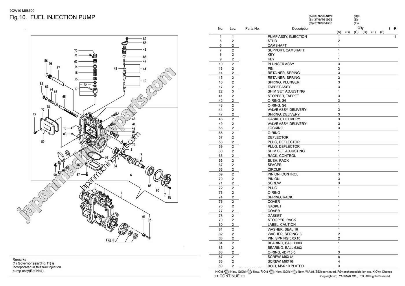 parts for aichi 3tnv76