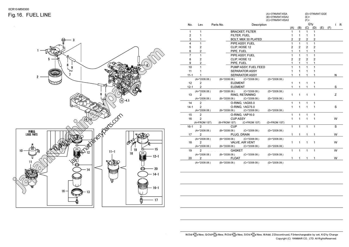 parts for yanmar 3tnv84t ksa2  ksa3  gge