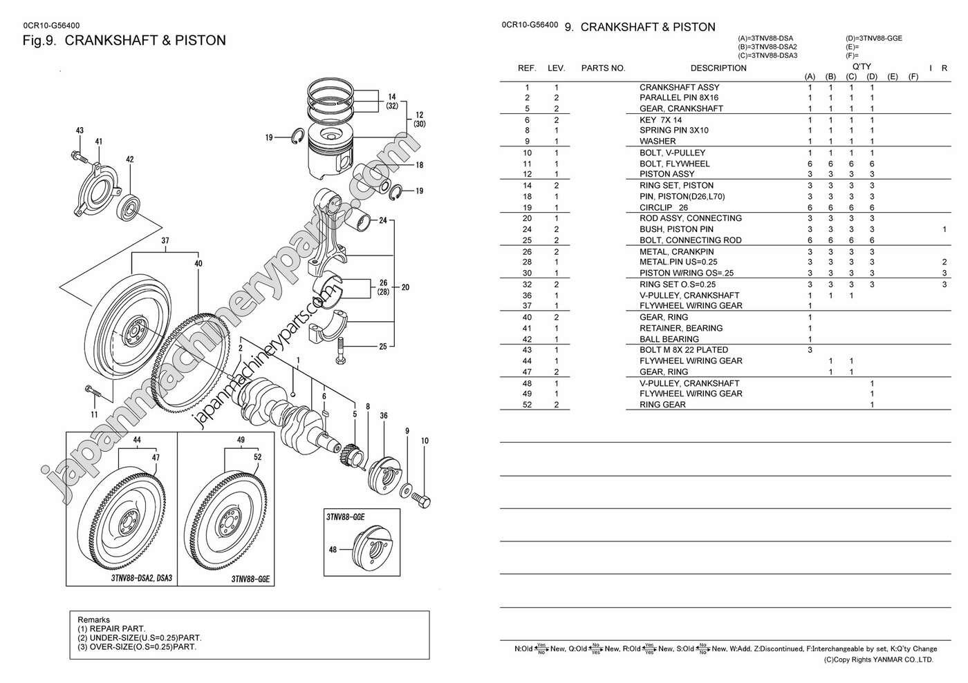 6522_1400x0_aed parts for yanmar 3tnv88 dsa dsa2 dsa3 gge yanmar 3tnv88 wiring diagram at soozxer.org