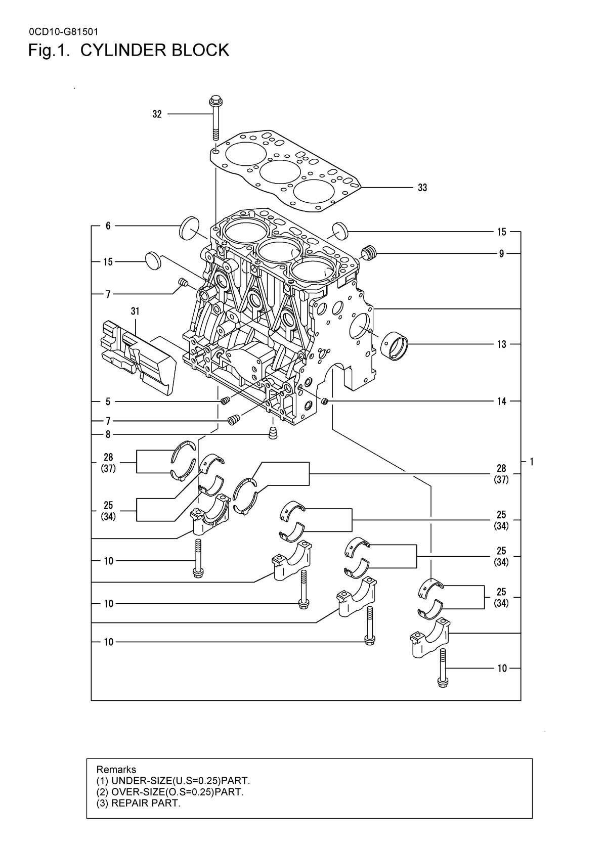 Yanmar 1 Gm Wiring Diagram Electrical Ignition Switch 3tnv88 Wire Data Schema U2022