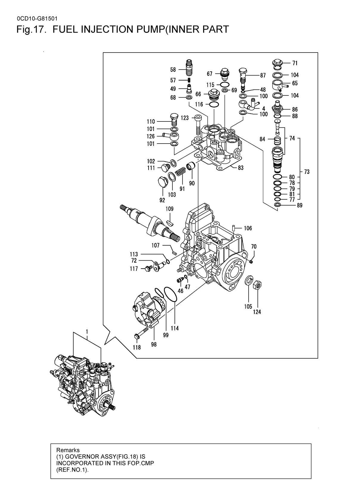 fuel injection pump (inner parts)