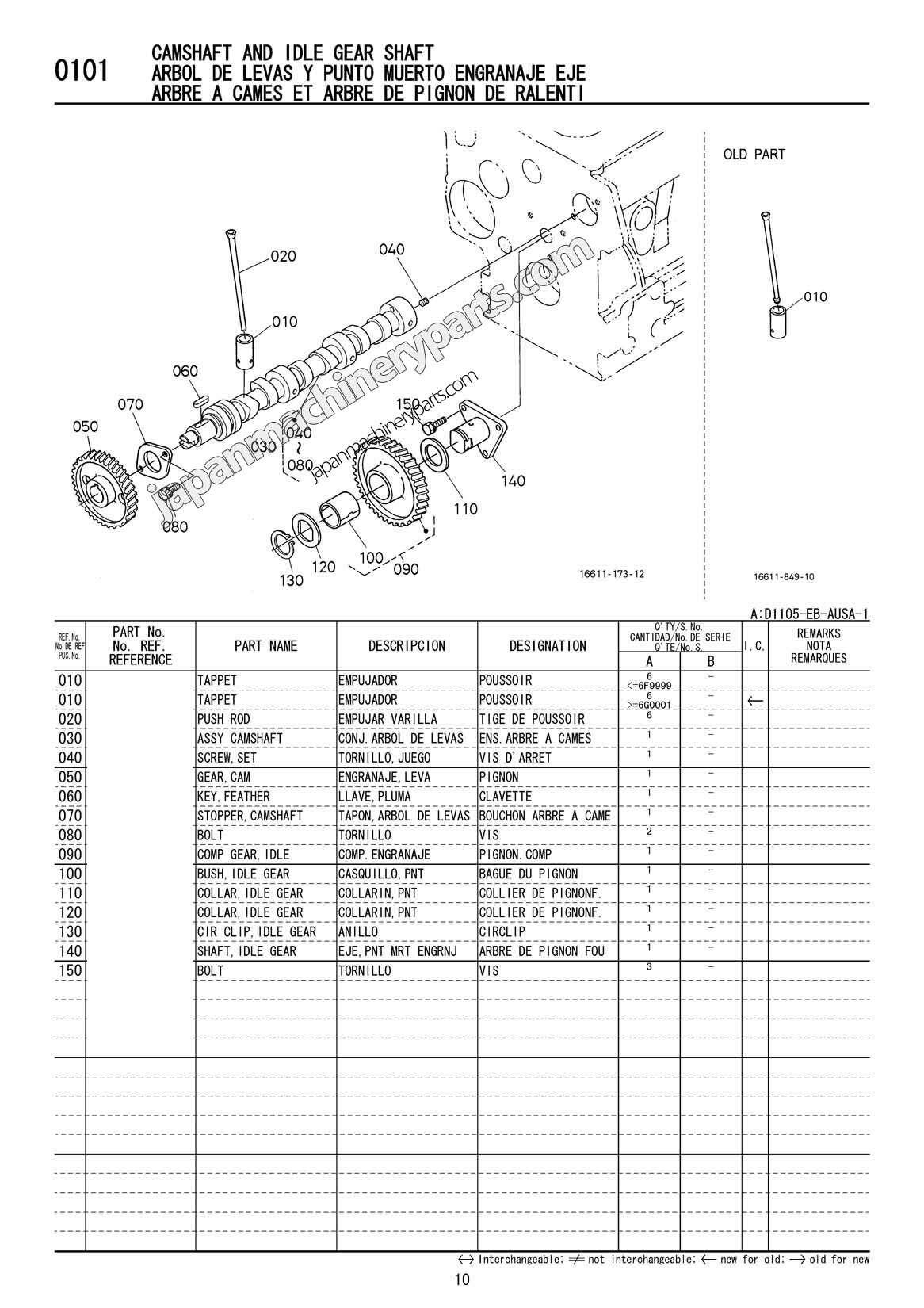 Parts For Kubota D1105