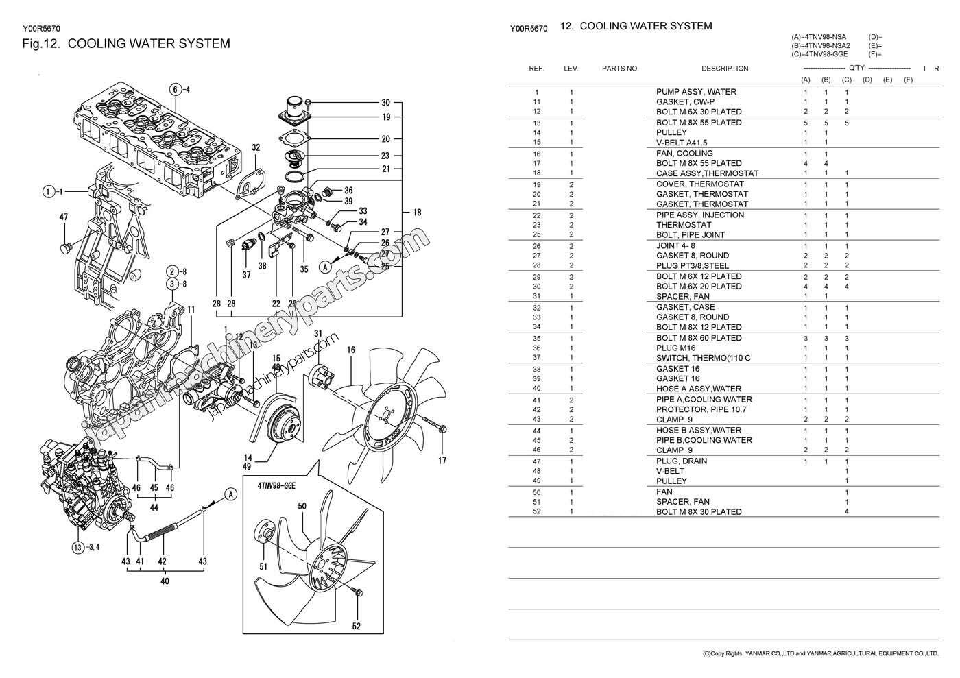 yanmar 4tnv wiring diagrams wiring diagram database perkins wiring diagram parts for yanmar 4tnv98 nsa nsa2 gge motorola alternator wiring diagram cooling water system