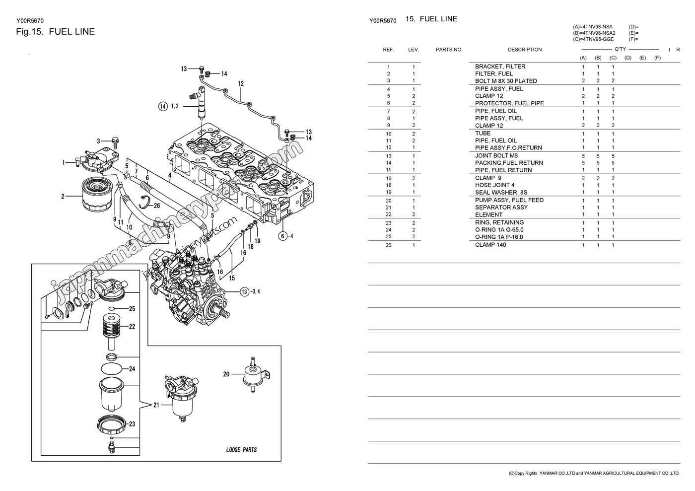 Parts for YANMAR 4TNV98-NSA/NSA2/GGE