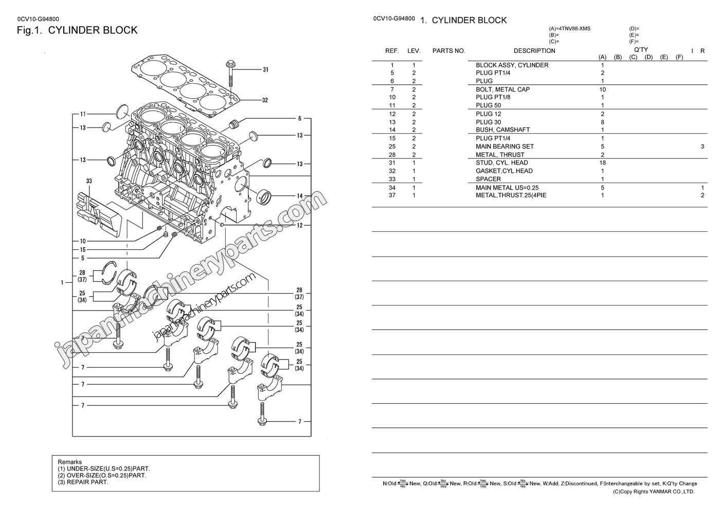 yanmar 4tnv wiring diagrams wiring diagram database alkota wiring diagram parts for yanmar 4tnv88 xms yamaha ignition switch wiring diagram cylinder block
