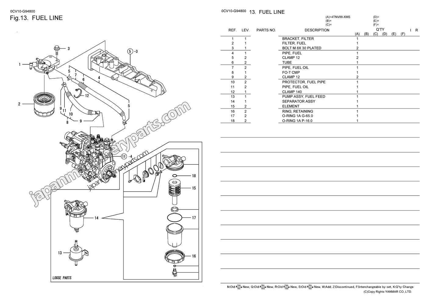 Parts for YANMAR 4TNV88-XMS