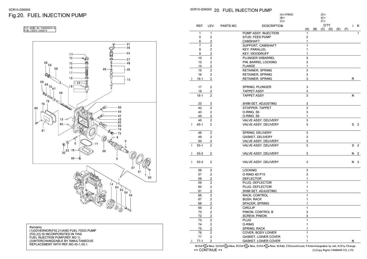 Ford Tractor Cav Injector Pump Parts Diagram Schematic Diagrams On Iseki Injection Online U2022 Wiring