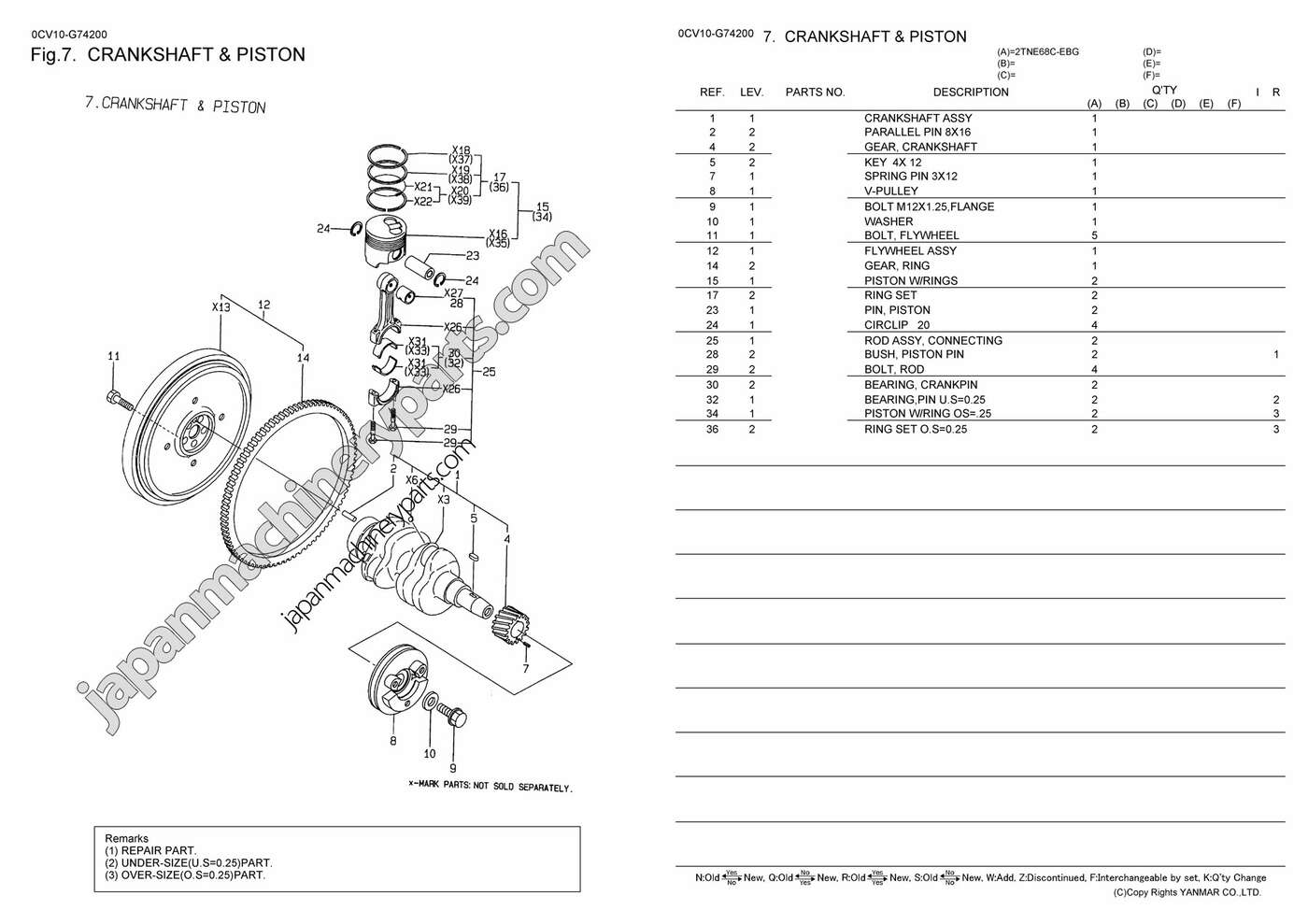 Sukup T242 Wiring Diagram Explained Diagrams Yanmar 4tnv Electrical Exmark